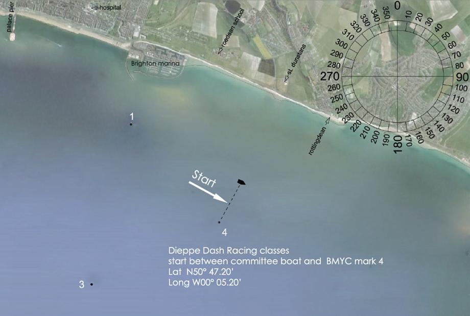 Dieppe Dash start